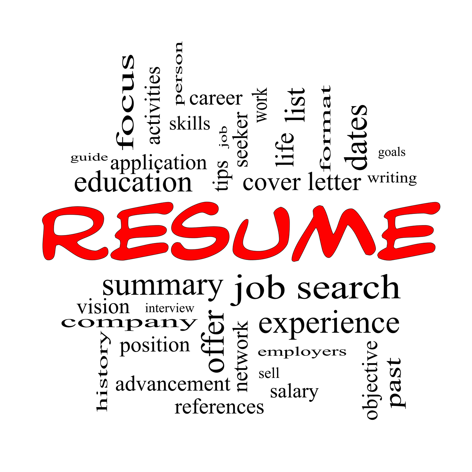 Bigstock Resume Word Cloud Concept In R 46896847